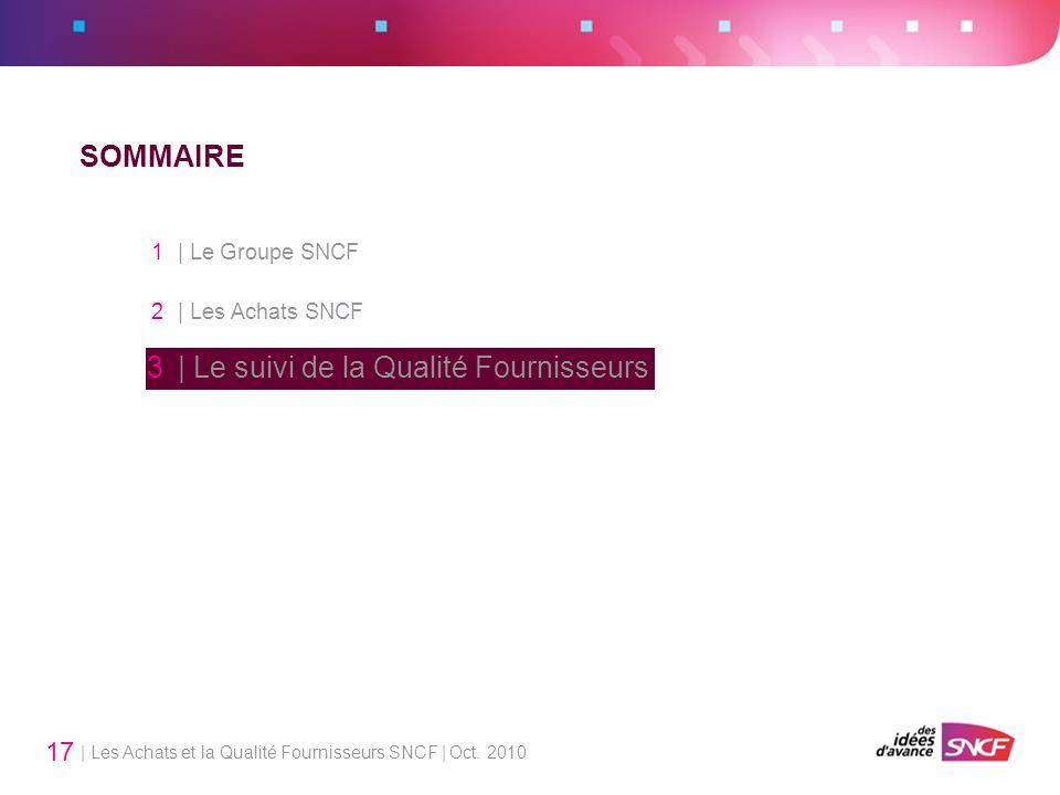 | Les Achats et la Qualité Fournisseurs SNCF | Oct. 2010 17 SOMMAIRE 1 | Le Groupe SNCF 2 | Les Achats SNCF 3 | Le suivi de la Qualité Fournisseurs