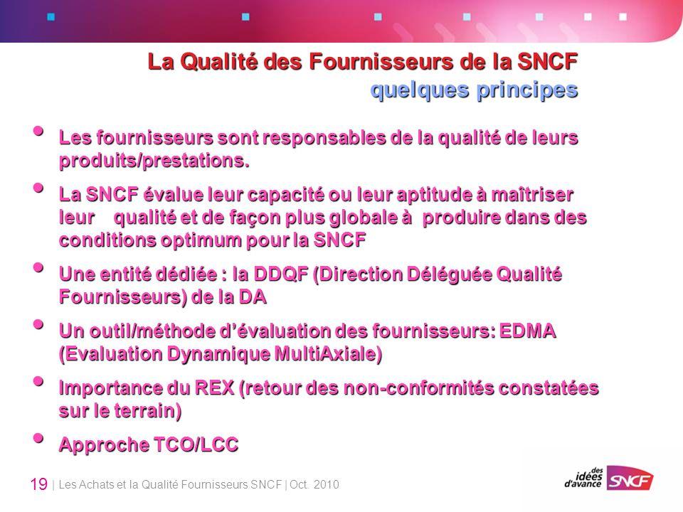 | Les Achats et la Qualité Fournisseurs SNCF | Oct. 2010 19 La Qualité des Fournisseurs de la SNCF quelques principes Les fournisseurs sont responsabl