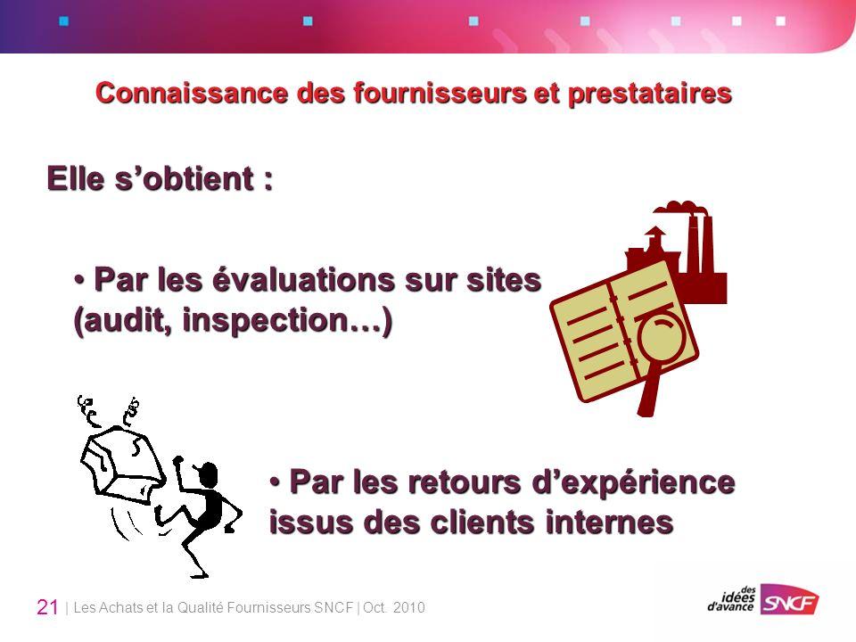 | Les Achats et la Qualité Fournisseurs SNCF | Oct. 2010 21 Connaissance des fournisseurs et prestataires Elle sobtient : Par les évaluations sur site