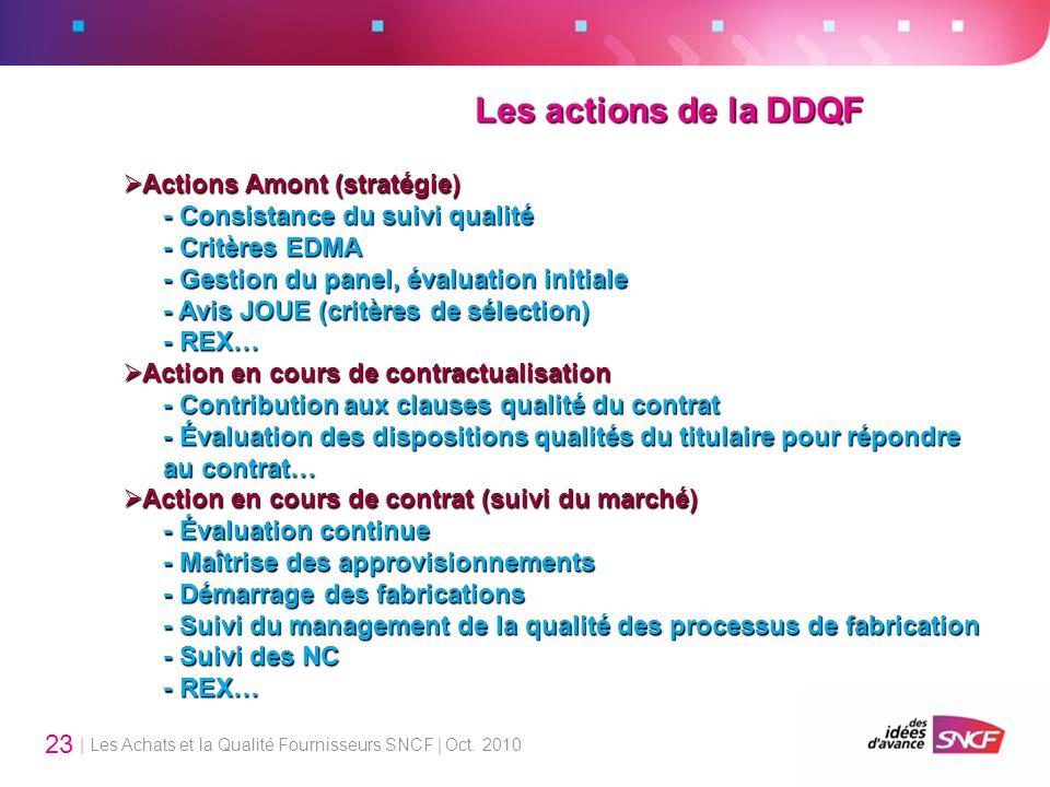 | Les Achats et la Qualité Fournisseurs SNCF | Oct. 2010 23 Les actions de la DDQF Actions Amont (stratégie) Actions Amont (stratégie) - Consistance d