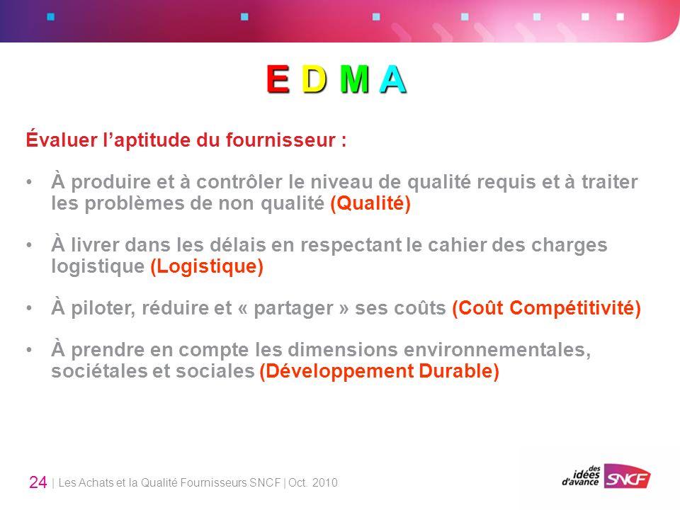 | Les Achats et la Qualité Fournisseurs SNCF | Oct. 2010 24 E D M A Évaluer laptitude du fournisseur : À produire et à contrôler le niveau de qualité