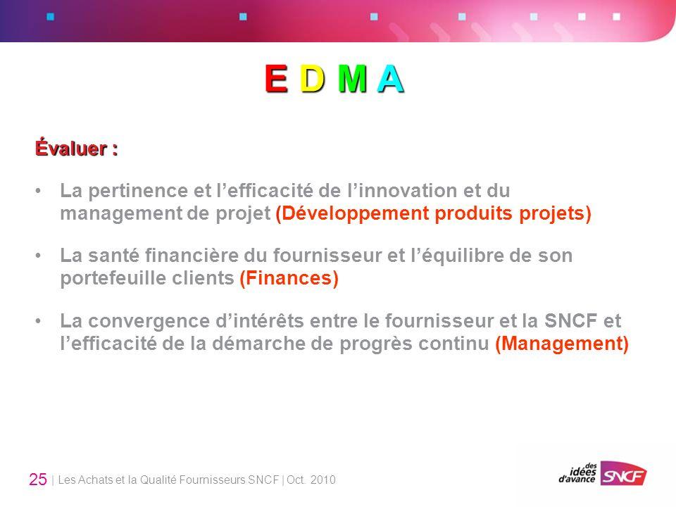 | Les Achats et la Qualité Fournisseurs SNCF | Oct. 2010 25 E D M A Évaluer : La pertinence et lefficacité de linnovation et du management de projet (