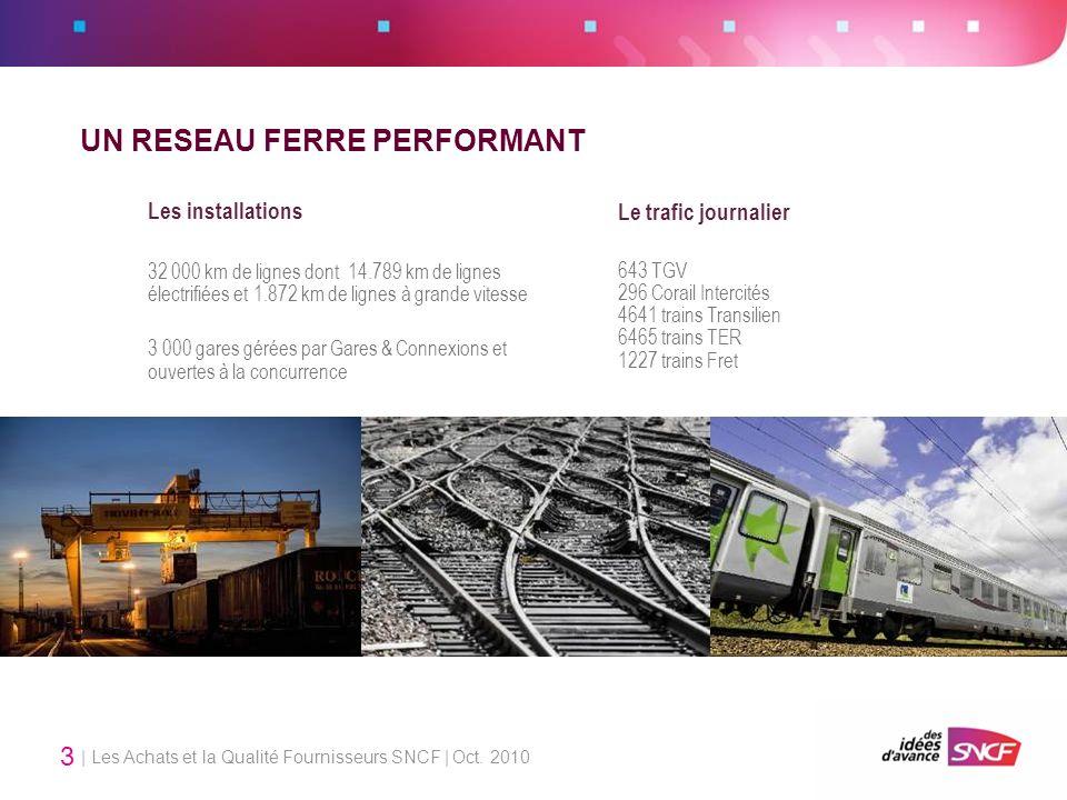 | Les Achats et la Qualité Fournisseurs SNCF | Oct. 2010 3 UN RESEAU FERRE PERFORMANT Le trafic journalier 643 TGV 296 Corail Intercités 4641 trains T