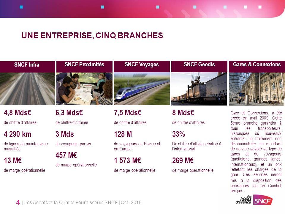 | Les Achats et la Qualité Fournisseurs SNCF | Oct. 2010 4 UNE ENTREPRISE, CINQ BRANCHES SNCF Infra SNCF Proximités SNCF VoyagesSNCF Geodis 4,8 Mds de