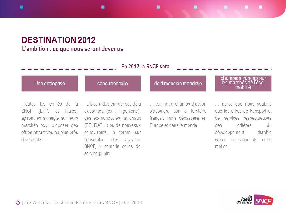 | Les Achats et la Qualité Fournisseurs SNCF | Oct. 2010 5 DESTINATION 2012 Toutes les entités de la SNCF (EPIC et filiales) agiront en synergie sur l