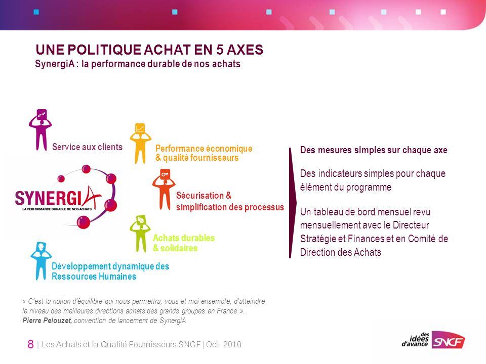 | Les Achats et la Qualité Fournisseurs SNCF | Oct. 2010 8 « Cest la notion déquilibre qui nous permettra, vous et moi ensemble, datteindre le niveau