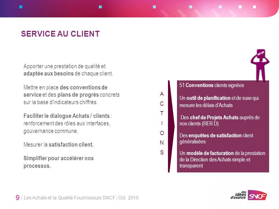 | Les Achats et la Qualité Fournisseurs SNCF | Oct. 2010 9 SERVICE AU CLIENT Apporter une prestation de qualité et adaptée aux besoins de chaque clien