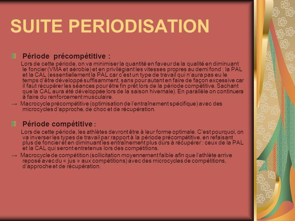 SUITE PERIODISATION Période précompétitive : Lors de cette période, on va minimiser la quantité en faveur de la qualité en diminuant le foncier (VMA e