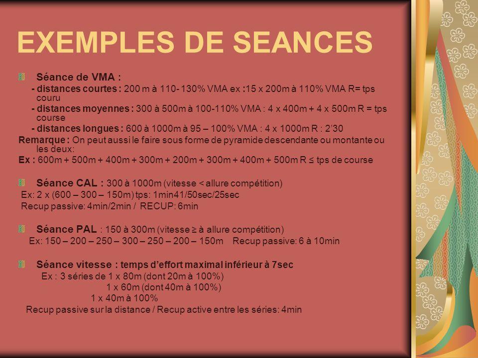 EXEMPLES DE SEANCES Séance de VMA : - distances courtes : 200 m à 110- 130% VMA ex :15 x 200m à 110% VMA R= tps couru - distances moyennes : 300 à 500