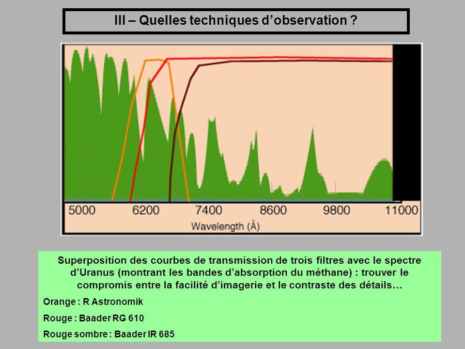 III – Quelles techniques dobservation ? Superposition des courbes de transmission de trois filtres avec le spectre dUranus (montrant les bandes dabsor