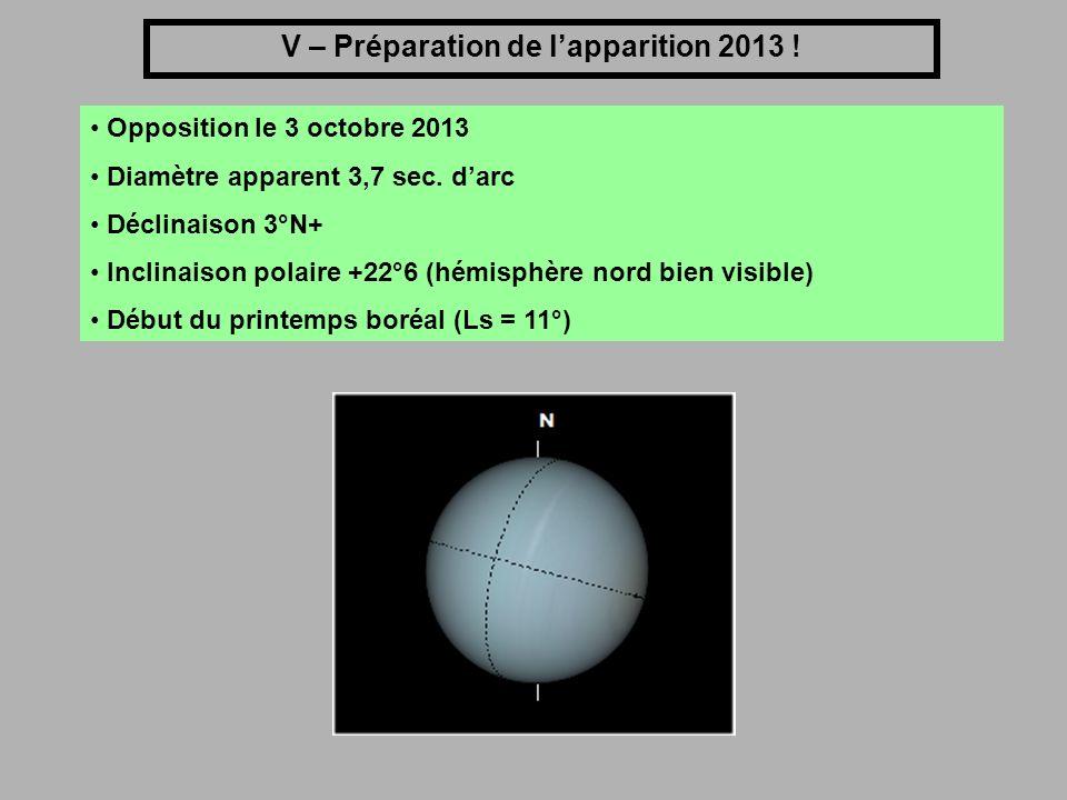 V – Préparation de lapparition 2013 ! Opposition le 3 octobre 2013 Diamètre apparent 3,7 sec. darc Déclinaison 3°N+ Inclinaison polaire +22°6 (hémisph