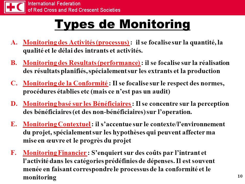 10 Types de Monitoring A.Monitoring des Activités (processus) : il se focalise sur la quantité, la qualité et le délai des intrants et activités. B.Mo