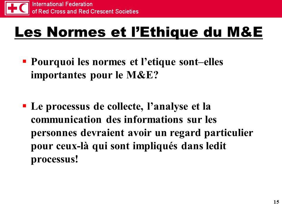 15 Les Normes et lEthique du M&E Pourquoi les normes et letique sont–elles importantes pour le M&E? Le processus de collecte, lanalyse et la communica