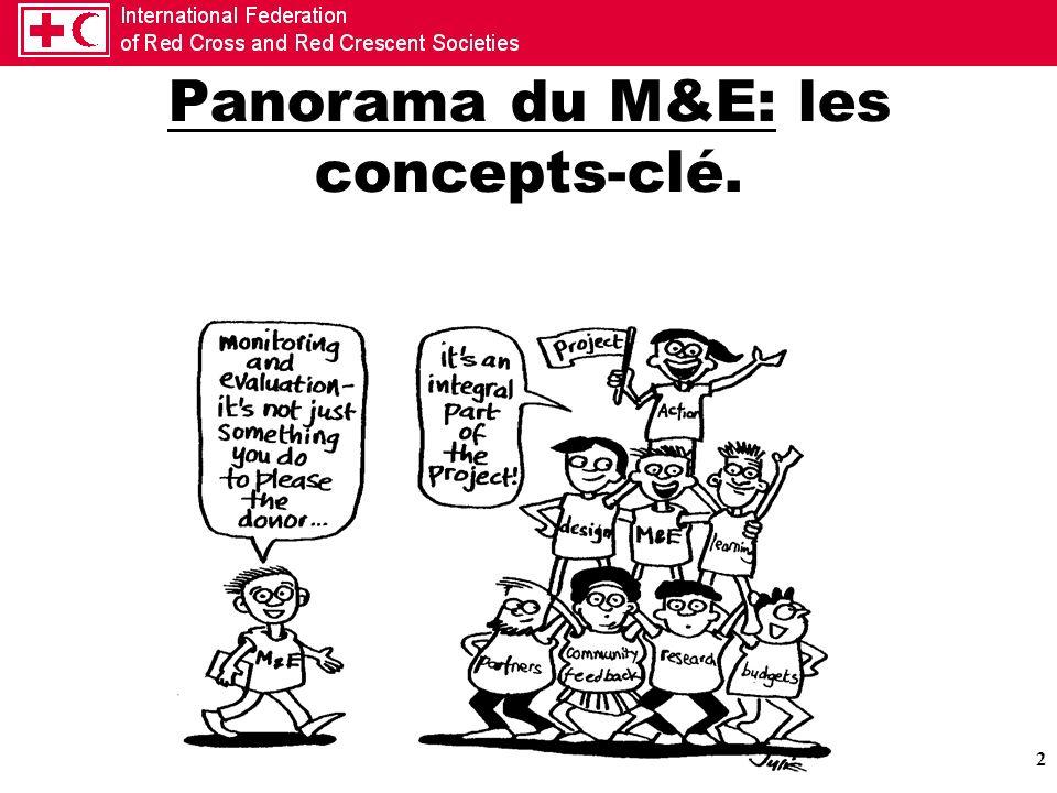 2 Panorama du M&E: les concepts-clé.
