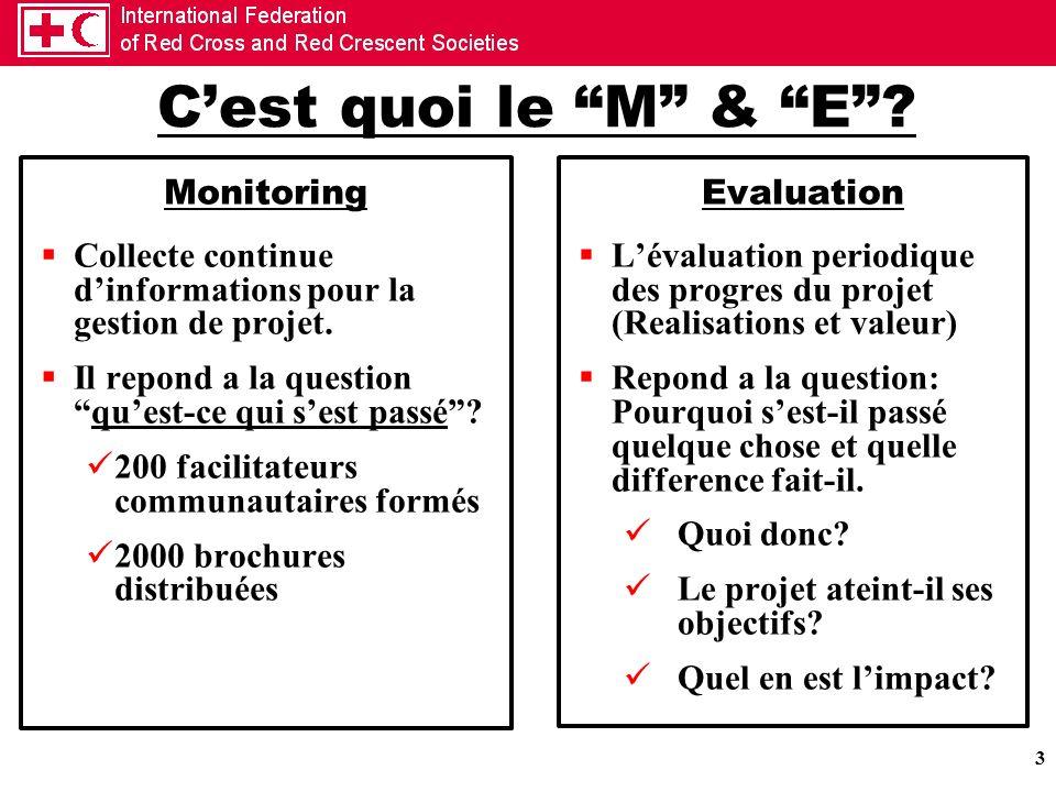3 Cest quoi le M & E? Monitoring Collecte continue dinformations pour la gestion de projet. Il repond a la questionquest-ce qui sest passé? 200 facili