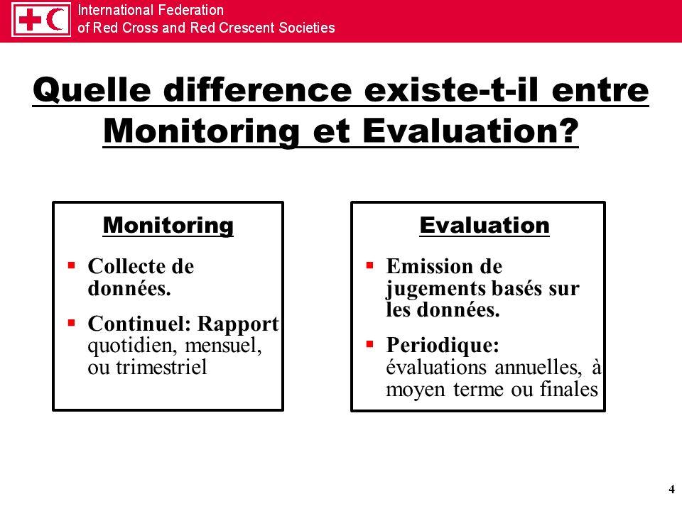 4 Quelle difference existe-t-il entre Monitoring et Evaluation? Monitoring Collecte de données. Continuel: Rapport quotidien, mensuel, ou trimestriel
