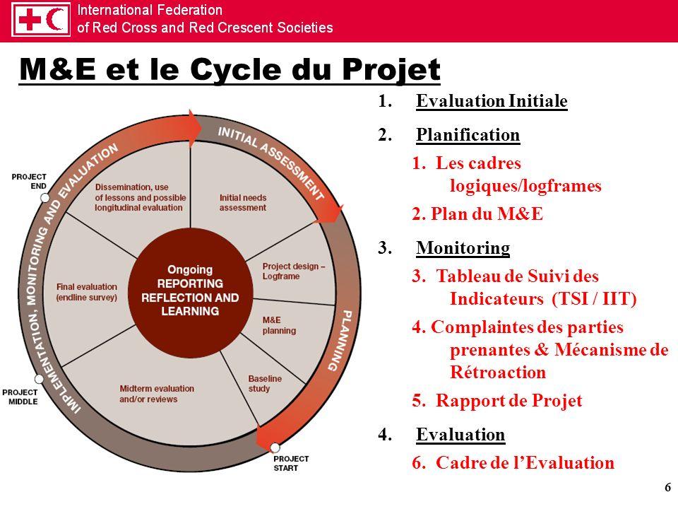 6 M&E et le Cycle du Projet 1.Evaluation Initiale 2.Planification 1. Les cadres logiques/logframes 2. Plan du M&E 3.Monitoring 3. Tableau de Suivi des