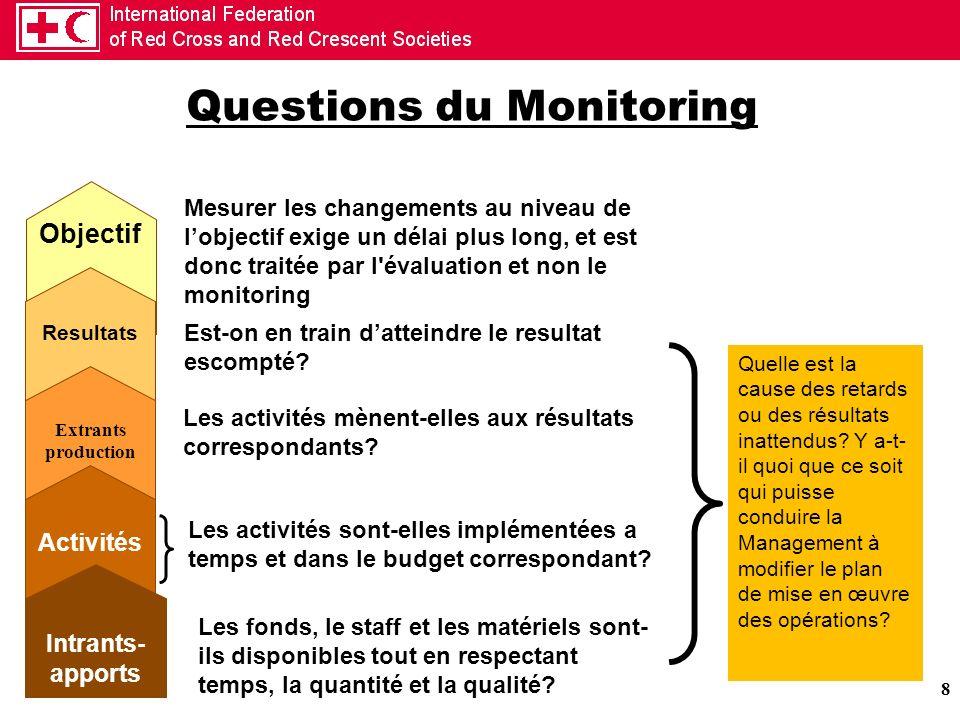 8 Questions du Monitoring Mesurer les changements au niveau de lobjectif exige un délai plus long, et est donc traitée par l'évaluation et non le moni