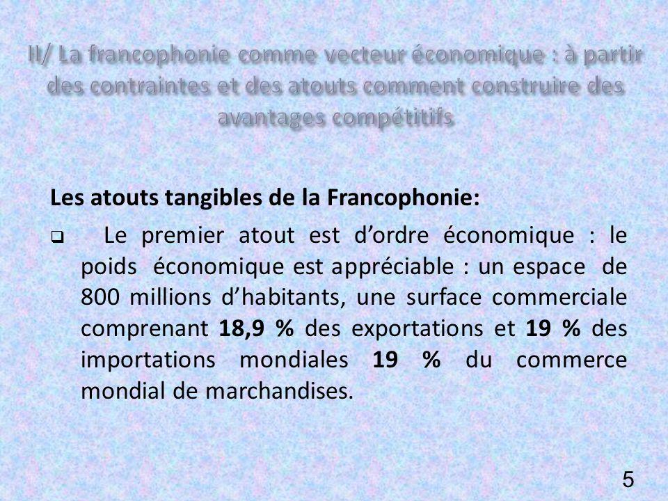 Les atouts tangibles de la Francophonie: Le premier atout est dordre économique : le poids économique est appréciable : un espace de 800 millions dhabitants, une surface commerciale comprenant 18,9 % des exportations et 19 % des importations mondiales 19 % du commerce mondial de marchandises.