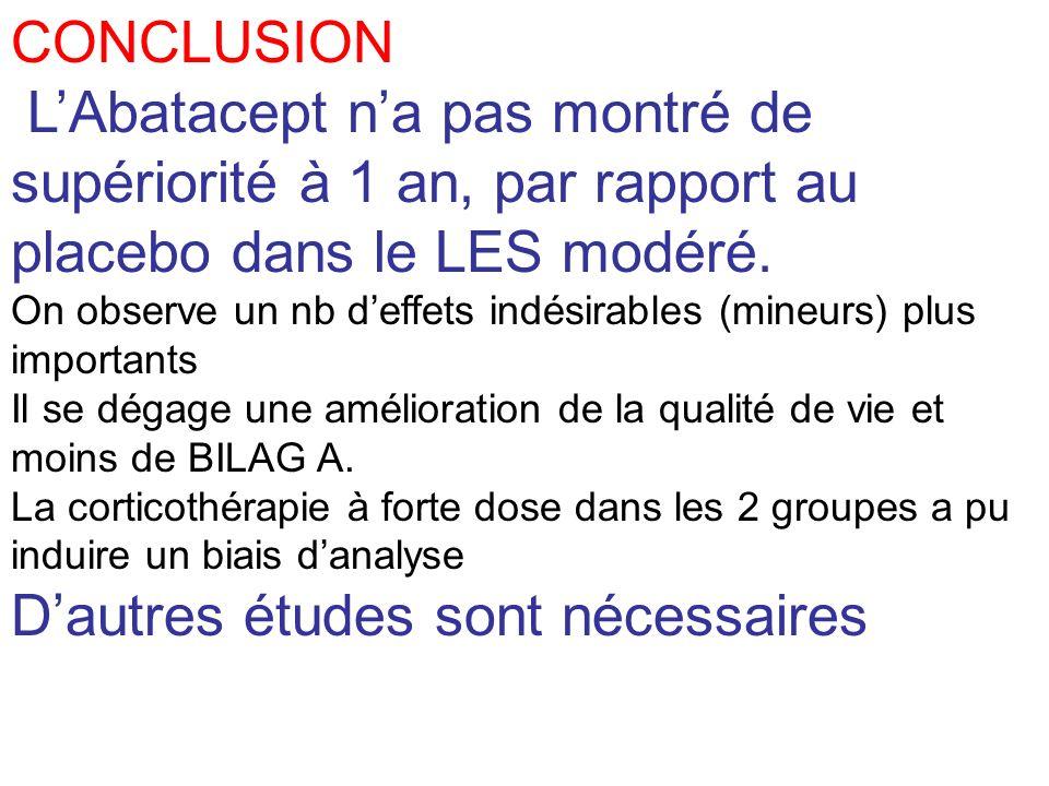 CONCLUSION LAbatacept na pas montré de supériorité à 1 an, par rapport au placebo dans le LES modéré. On observe un nb deffets indésirables (mineurs)