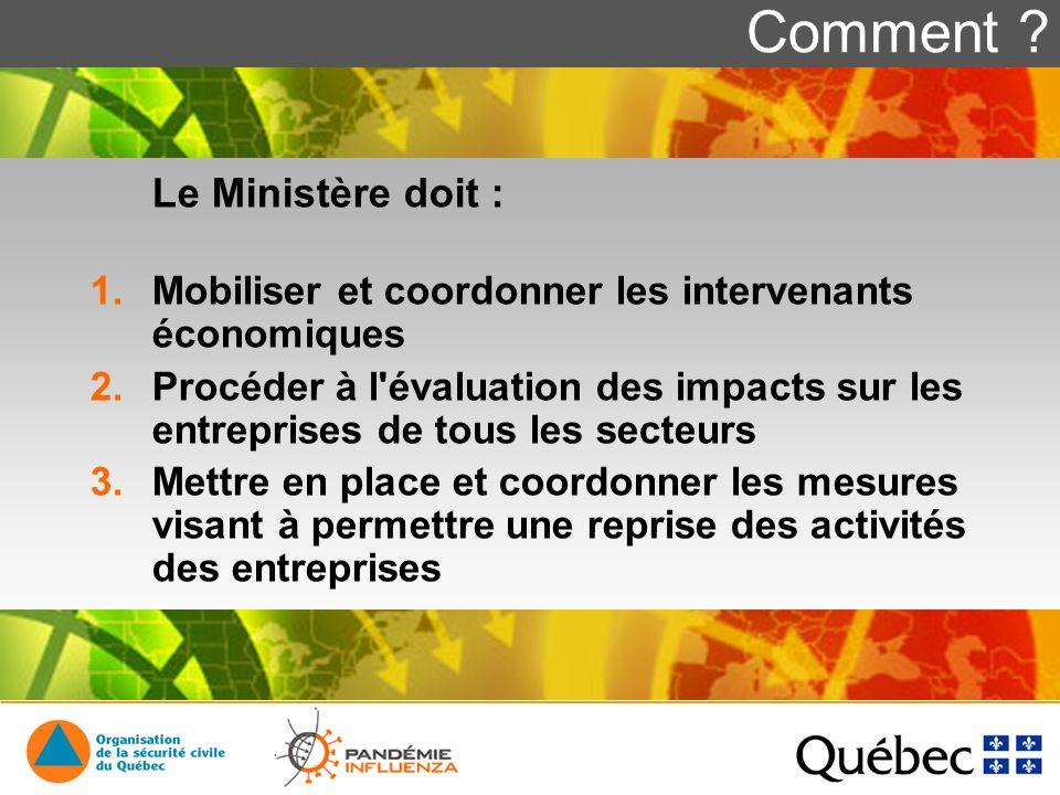 Fermeture de la route 138 dans la Côte Nord: Informer Évaluer Coordonner Mettre en oeuvre Exemple dintervention