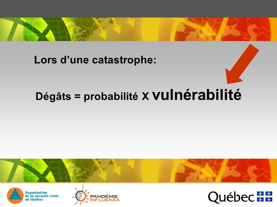 Lors dune catastrophe: Dégâts = probabilité X vulnérabilité