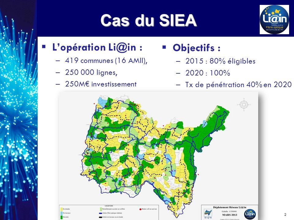 Cas du SIEA Financement –Emprunt 160M - Taux 4% / Subventions 80M –Equilibre à 18 ans… –Les leviers principaux : les coûts, les aides et emprunts, les clients.