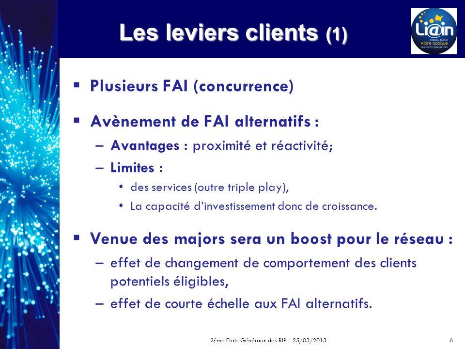 Les leviers clients (1) Plusieurs FAI (concurrence) Avènement de FAI alternatifs : –Avantages : proximité et réactivité; –Limites : des services (outre triple play), La capacité dinvestissement donc de croissance.