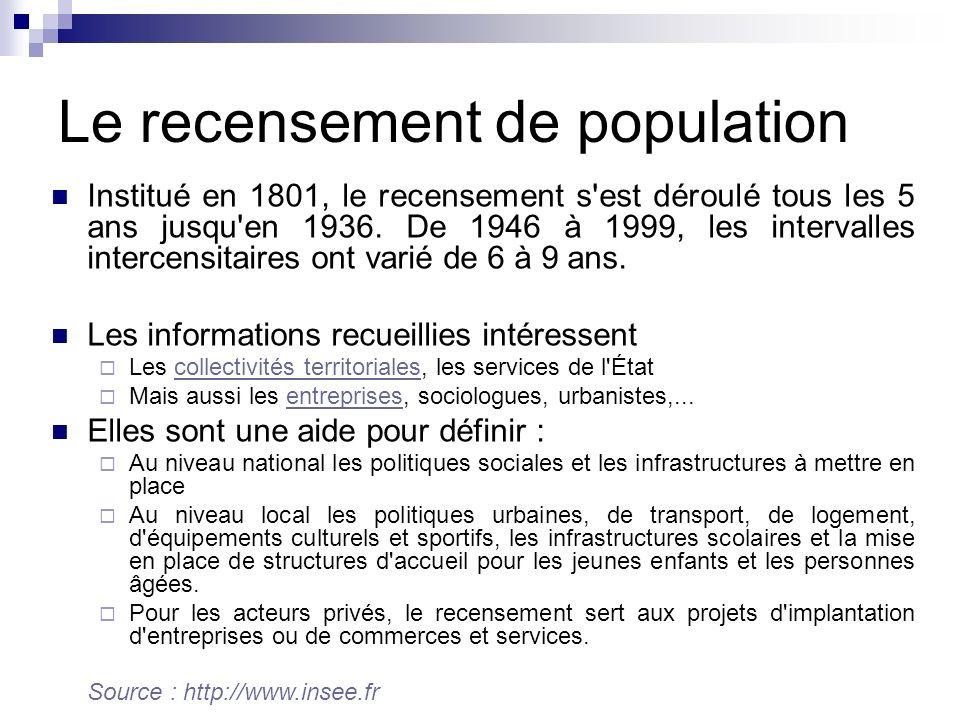 Le recensement de population Institué en 1801, le recensement s'est déroulé tous les 5 ans jusqu'en 1936. De 1946 à 1999, les intervalles intercensita