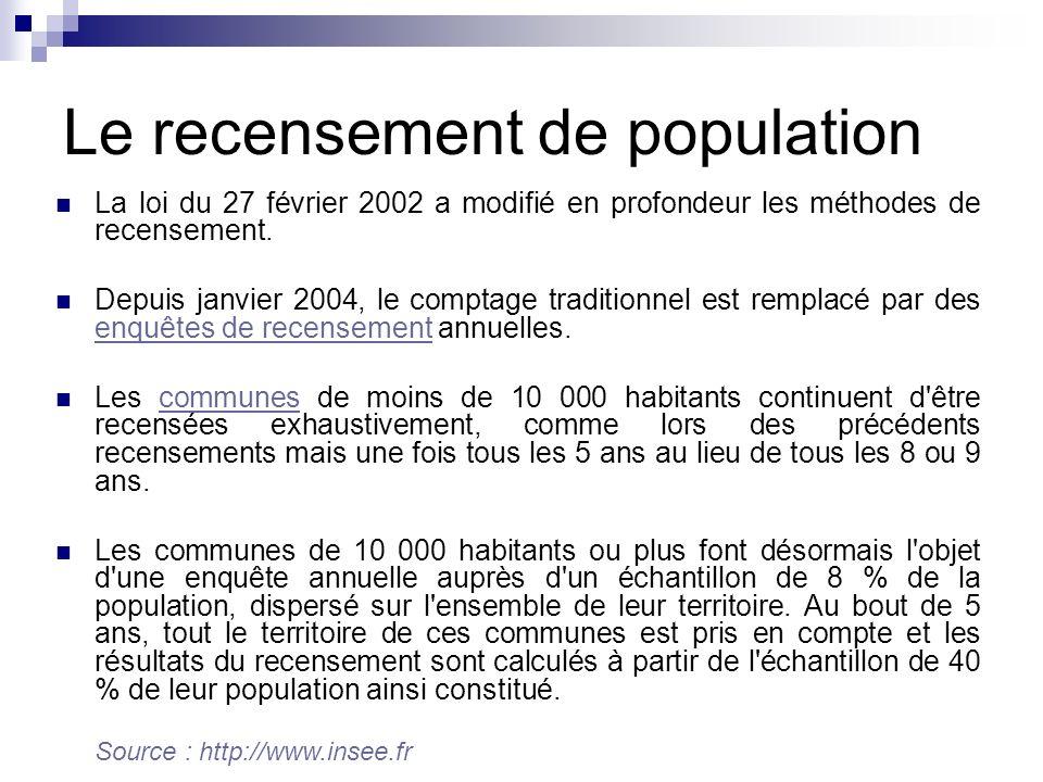 Le recensement de population La loi du 27 février 2002 a modifié en profondeur les méthodes de recensement. Depuis janvier 2004, le comptage tradition