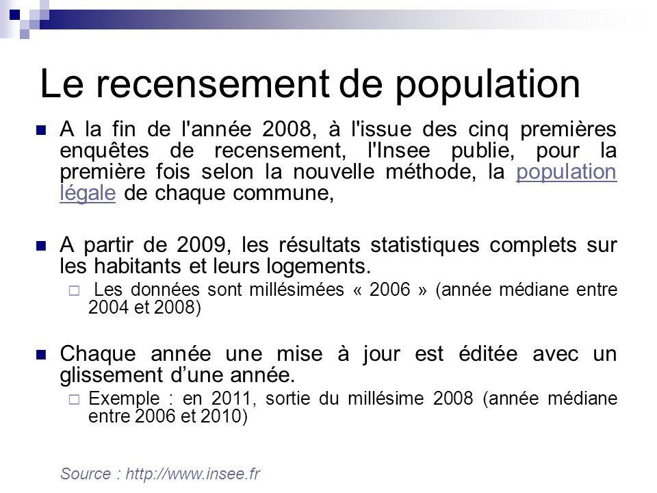 Le recensement de population A la fin de l année 2008, à l issue des cinq premières enquêtes de recensement, l Insee publie, pour la première fois selon la nouvelle méthode, la population légale de chaque commune,population légale A partir de 2009, les résultats statistiques complets sur les habitants et leurs logements.