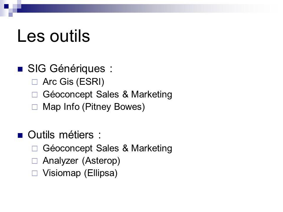 Les outils SIG Génériques : Arc Gis (ESRI) Géoconcept Sales & Marketing Map Info (Pitney Bowes) Outils métiers : Géoconcept Sales & Marketing Analyzer (Asterop) Visiomap (Ellipsa)