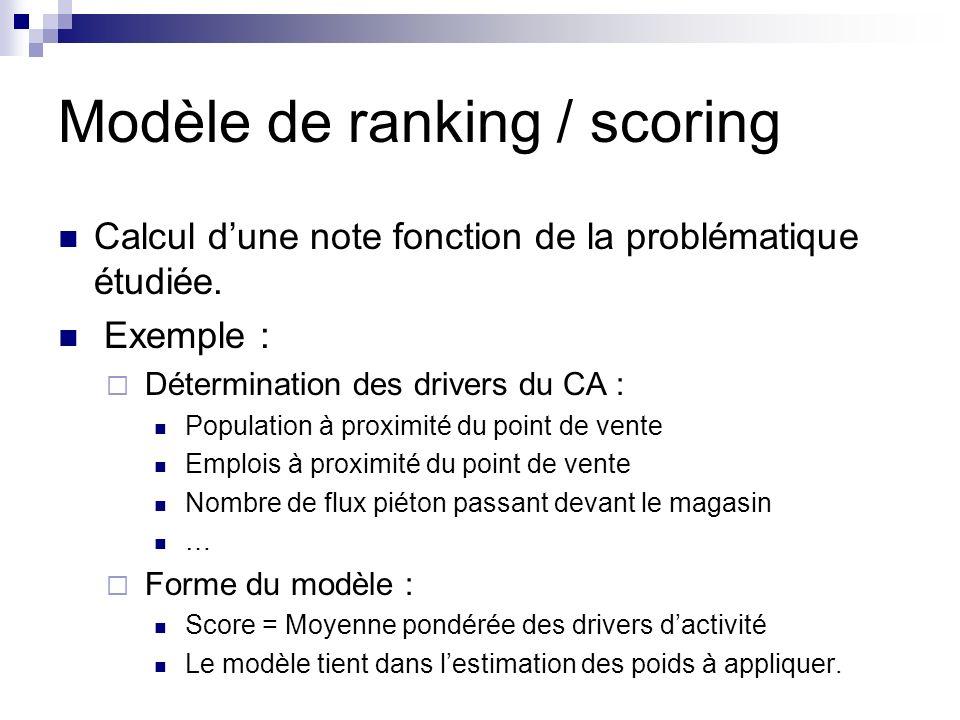 Modèle de ranking / scoring Calcul dune note fonction de la problématique étudiée. Exemple : Détermination des drivers du CA : Population à proximité