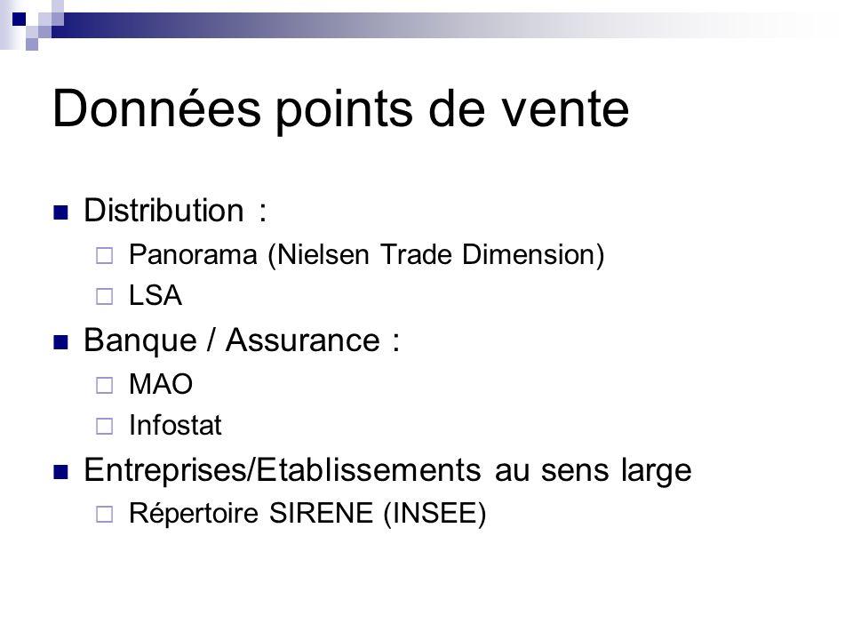 Données points de vente Distribution : Panorama (Nielsen Trade Dimension) LSA Banque / Assurance : MAO Infostat Entreprises/Etablissements au sens large Répertoire SIRENE (INSEE)