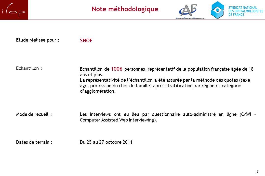 Note méthodologique Etude réalisée pour : SNOF Echantillon : Echantillon de 1006 personnes, représentatif de la population française âgée de 18 ans et plus.
