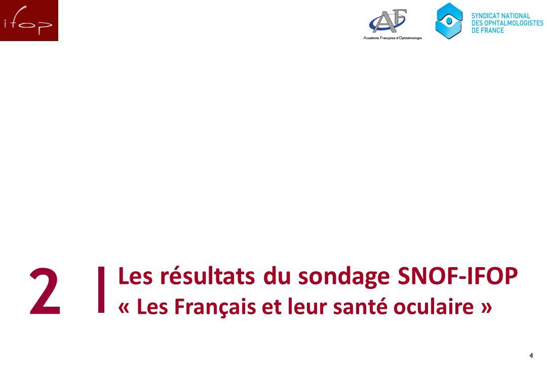 4 Les résultats du sondage SNOF-IFOP « Les Français et leur santé oculaire » 2 4