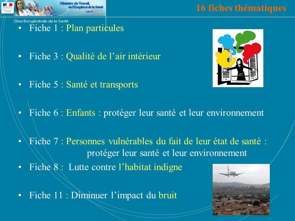 Direction générale de la Santé Fiche 1 : Plan particules Fiche 3 : Qualité de lair intérieur Fiche 5 : Santé et transports Fiche 6 : Enfants : protége