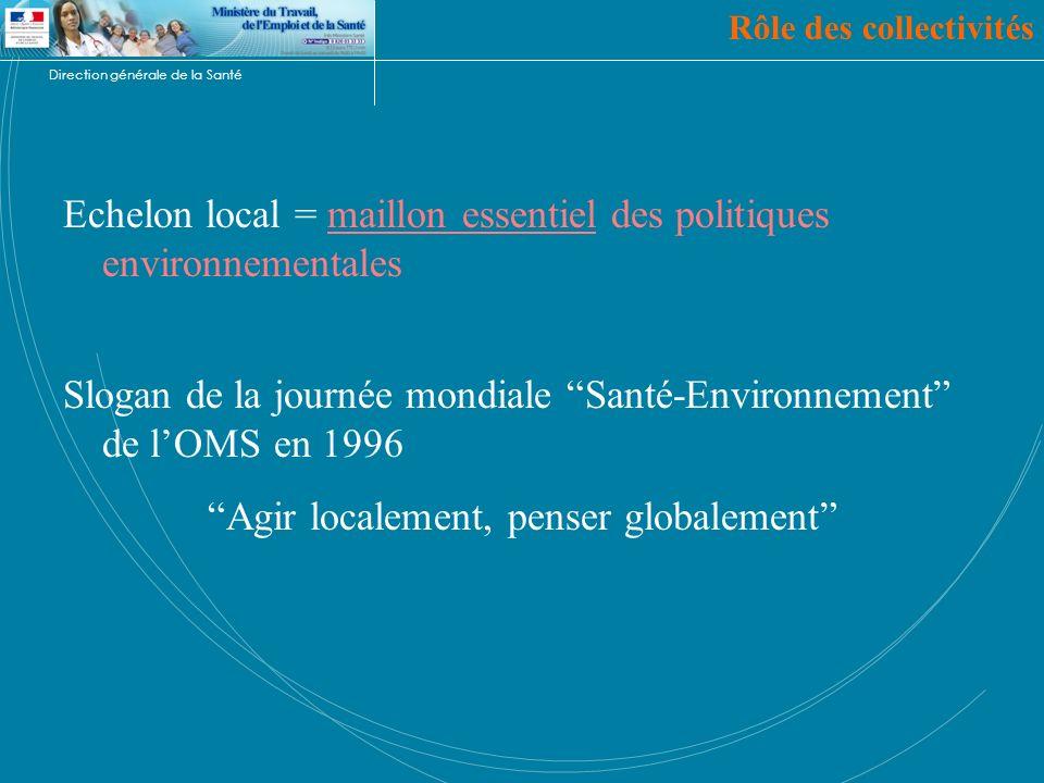 Direction générale de la Santé Rôle des collectivités Echelon local = maillon essentiel des politiques environnementales Slogan de la journée mondiale