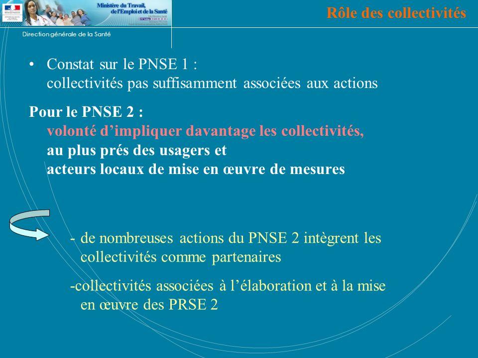 Direction générale de la Santé Constat sur le PNSE 1 : collectivités pas suffisamment associées aux actions Pour le PNSE 2 : volonté dimpliquer davant