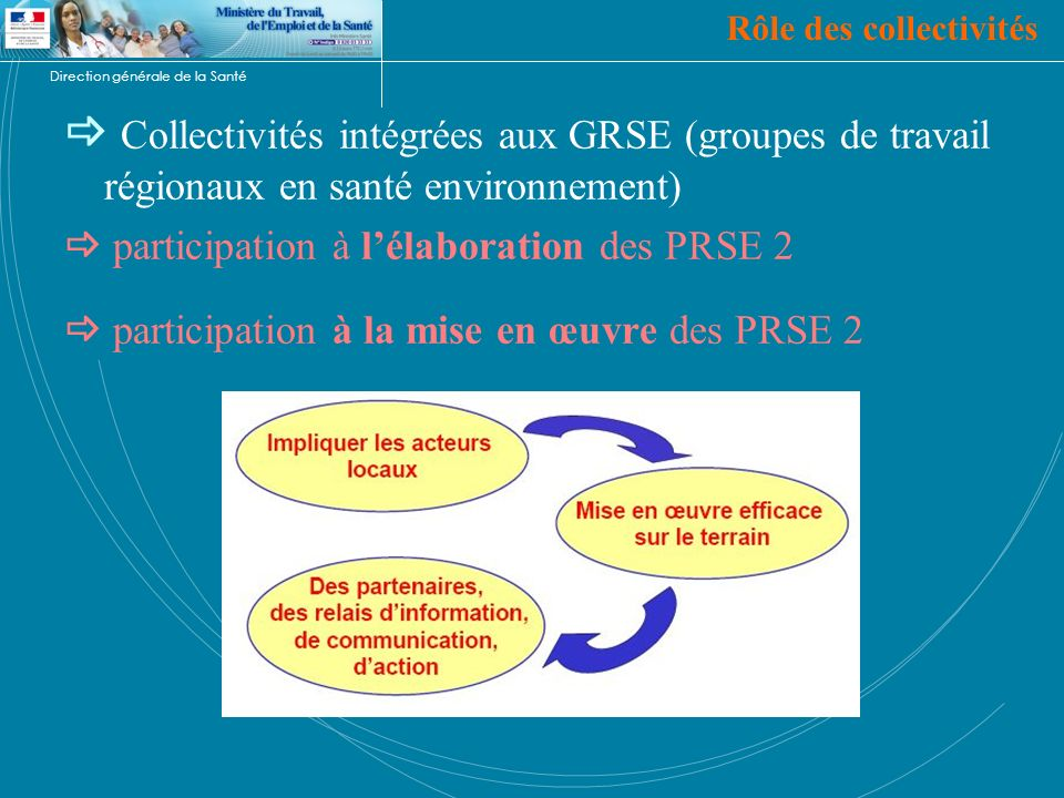 Direction générale de la Santé Collectivités intégrées aux GRSE (groupes de travail régionaux en santé environnement) participation à lélaboration des