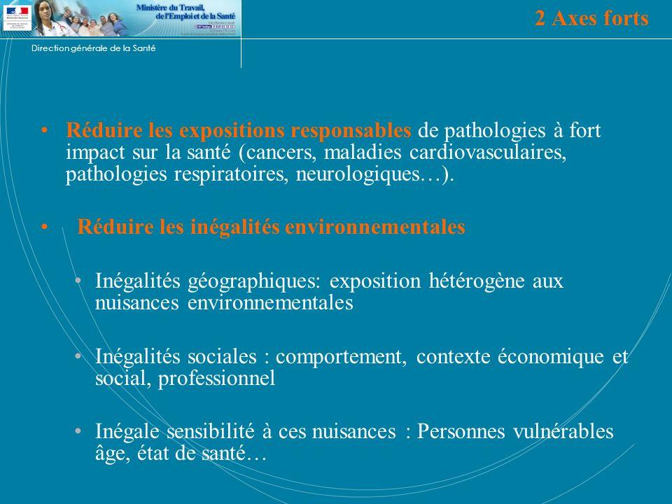 Direction générale de la Santé 2 Axes forts Réduire les expositions responsables de pathologies à fort impact sur la santé (cancers, maladies cardiova