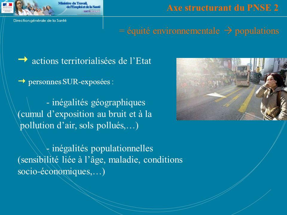 Direction générale de la Santé Axe structurant du PNSE 2 = équité environnementale populations actions territorialisées de lEtat personnes SUR-exposée