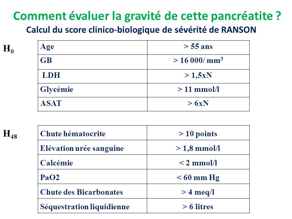 Comment évaluer la gravité de cette pancréatite ? Calcul du score clinico-biologique de sévérité de RANSON Age> 55 ans GB> 16 000/ mm 3 LDH > 1,5xN Gl