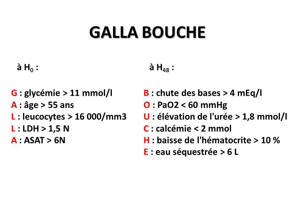 GALLA BOUCHE à H 0 : G : glycémie > 11 mmol/l A : âge > 55 ans L : leucocytes > 16 000/mm3 L : LDH > 1,5 N A : ASAT > 6N à H 48 : B : chute des bases