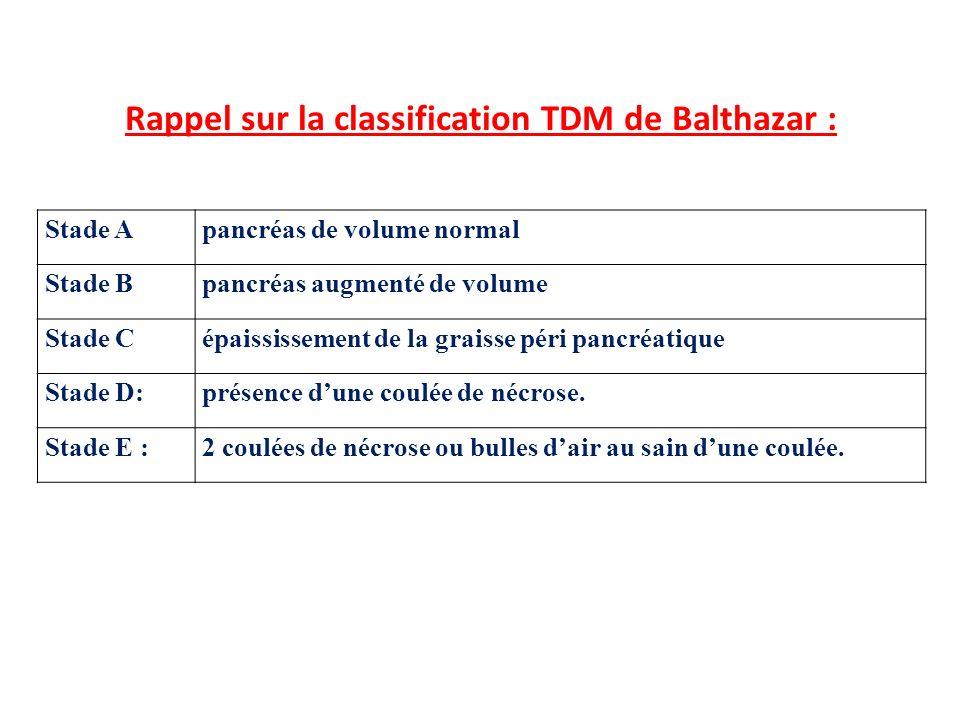 Rappel sur la classification TDM de Balthazar : Stade A pancréas de volume normal Stade Bpancréas augmenté de volume Stade C épaississement de la grai