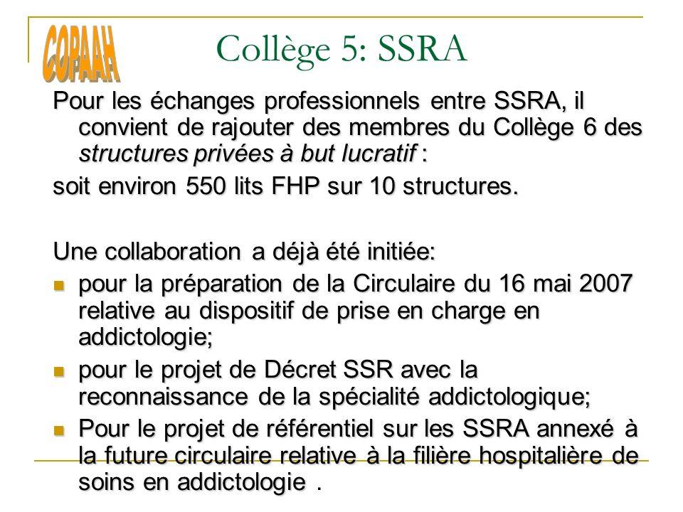 Collège 5: SSRA Pour les échanges professionnels entre SSRA, il convient de rajouter des membres du Collège 6 des structures privées à but lucratif :
