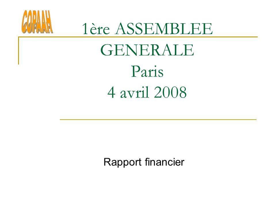 Budget prévisionnel 2008