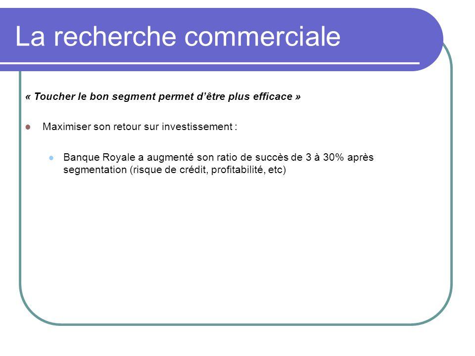 La recherche commerciale « Toucher le bon segment permet dêtre plus efficace » Maximiser son retour sur investissement : Banque Royale a augmenté son
