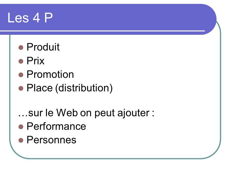 Les 4 P Produit Prix Promotion Place (distribution) …sur le Web on peut ajouter : Performance Personnes
