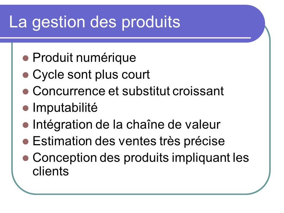 La gestion des produits Produit numérique Cycle sont plus court Concurrence et substitut croissant Imputabilité Intégration de la chaîne de valeur Est